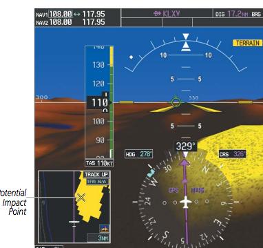 Garmin G1000 Aviate Navigate Communicate