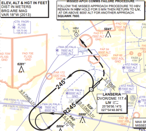 The missed approach to Runway 07 at Lanseria. The dotted line is the flight to HBV should the pilot not be able to land for whatever reason.