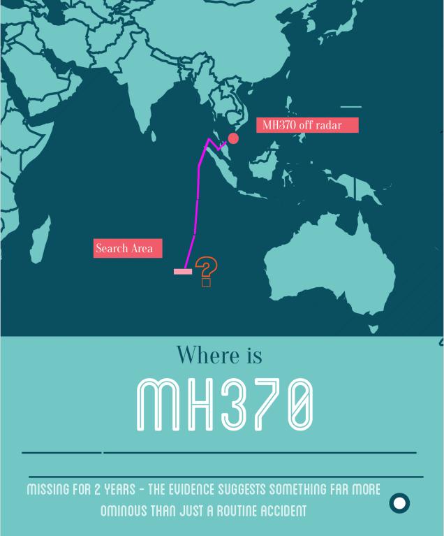 MH370_mystery
