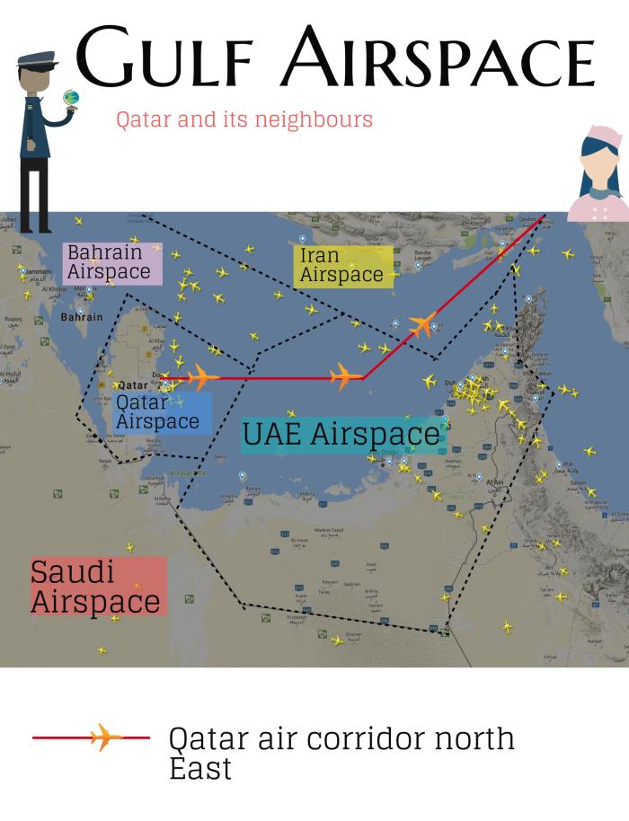 Gulf_Airspace